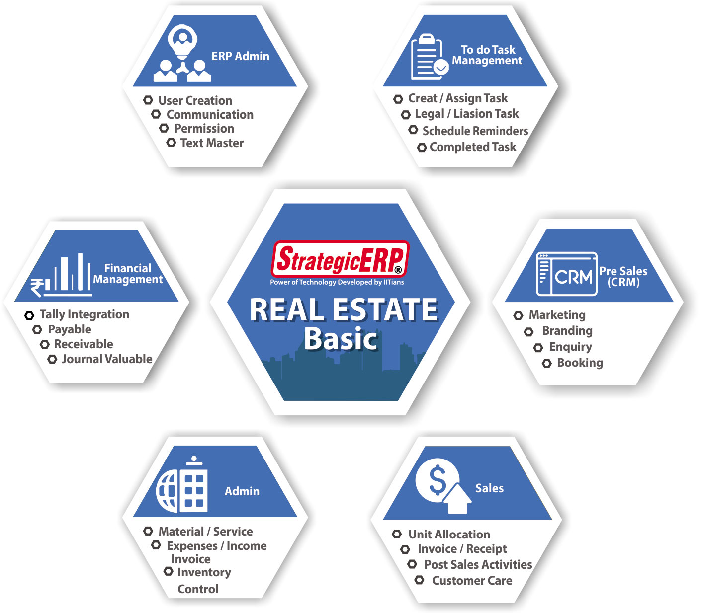 ERP Software for Real Estate Industry | Best ERP Solution For Real