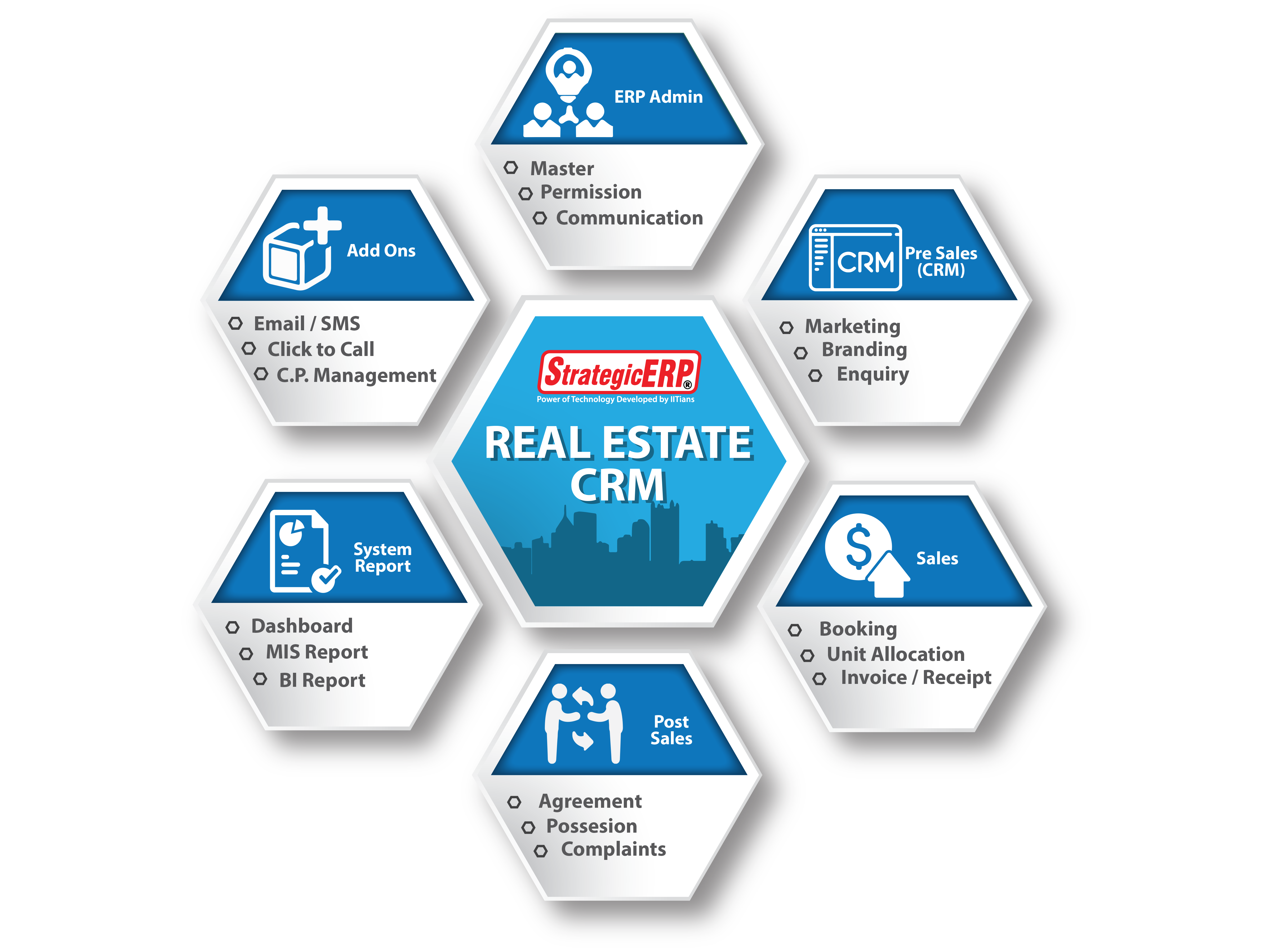 Real Estate CRM Software | Powerful CRM for Real Estate